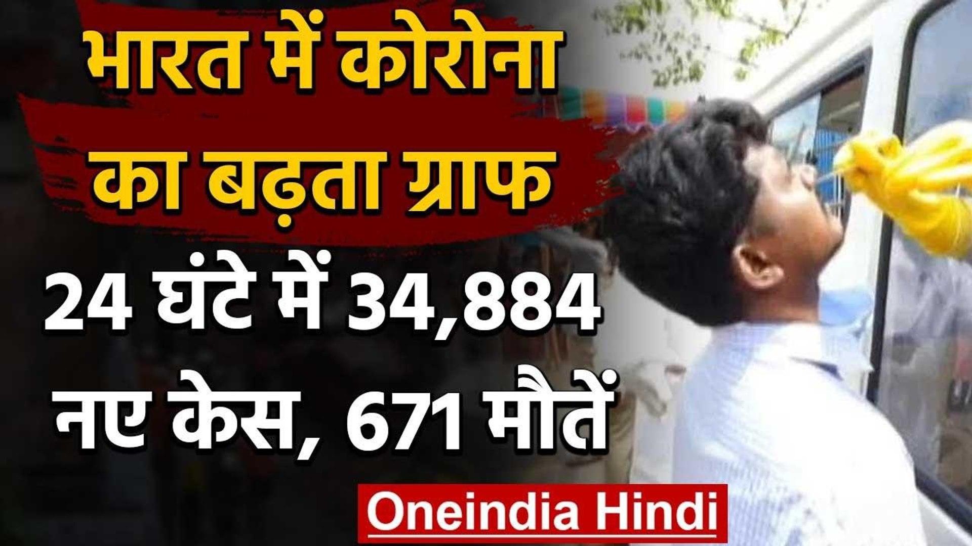 Coronavirus India: देश में मरीजों की संख्या 10.38 लाख पार, 34,884 नए केस   वनइंडिया हिंदी