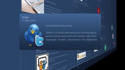 Los medios sociales en el tiempo