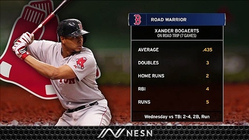 Gameday Live: Red Sox Shortstop Xander Bogaerts Looks To Continue Hot Streak Vs. Blue Jays