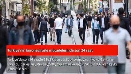11 Ağustos Türkiye gündemi