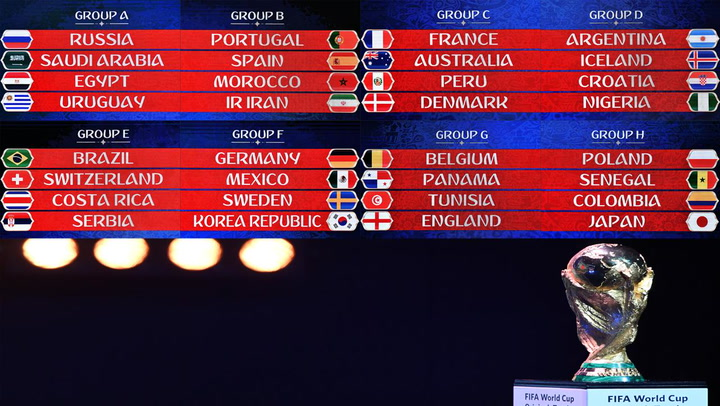 FIFA World Cup finals groupings drawn