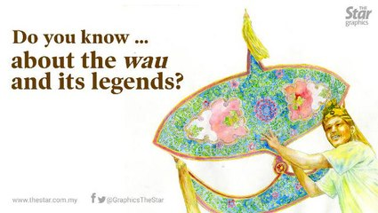 Do you know... about the wau and its legends?