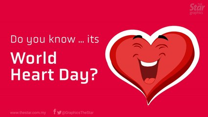 Do you know...it's World Heart Day?