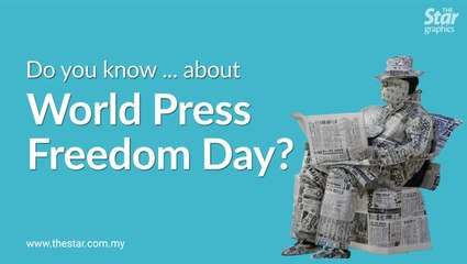Do you know ... about World Press Freedom Day?