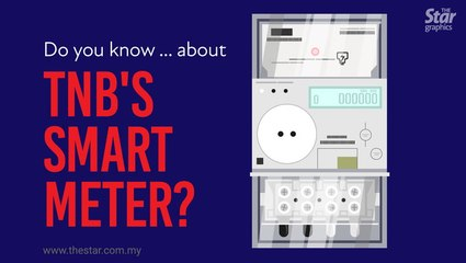 Do you know...about TNB's SMART METER?