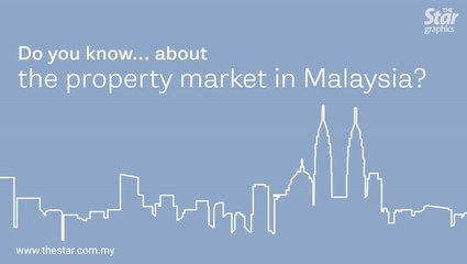 Do you know ... about the property market in Malaysia?