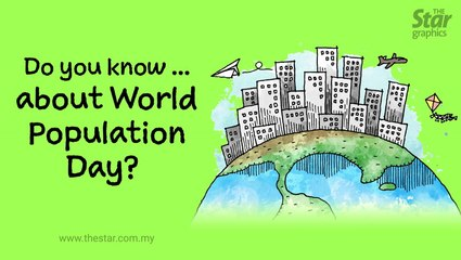 Do you know ... about World Population Day?