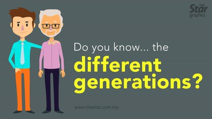 Do you know ... the different generations?