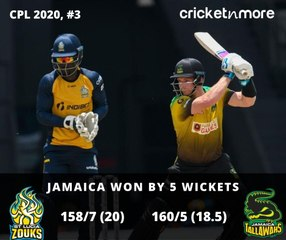 CPL 2020 - Jamaica Tallawahs Beat St Lucia Zouks By 5 Wickets