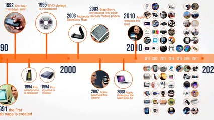 Beyond Digital Transformation #BDT2019