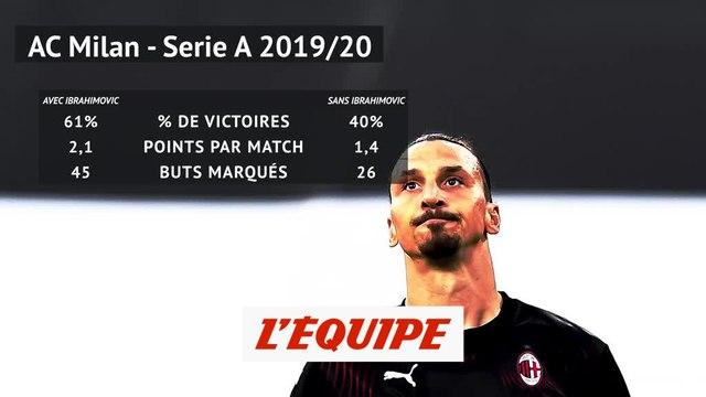 Une saison de plus - Foot - ITA - Milan AC