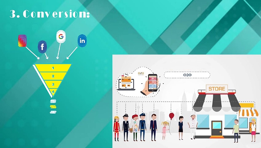 social media optimization Services in Pune | Social media marketing