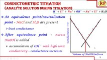 Conductometric titration of strong acid and strong base (strong acid vs strong b