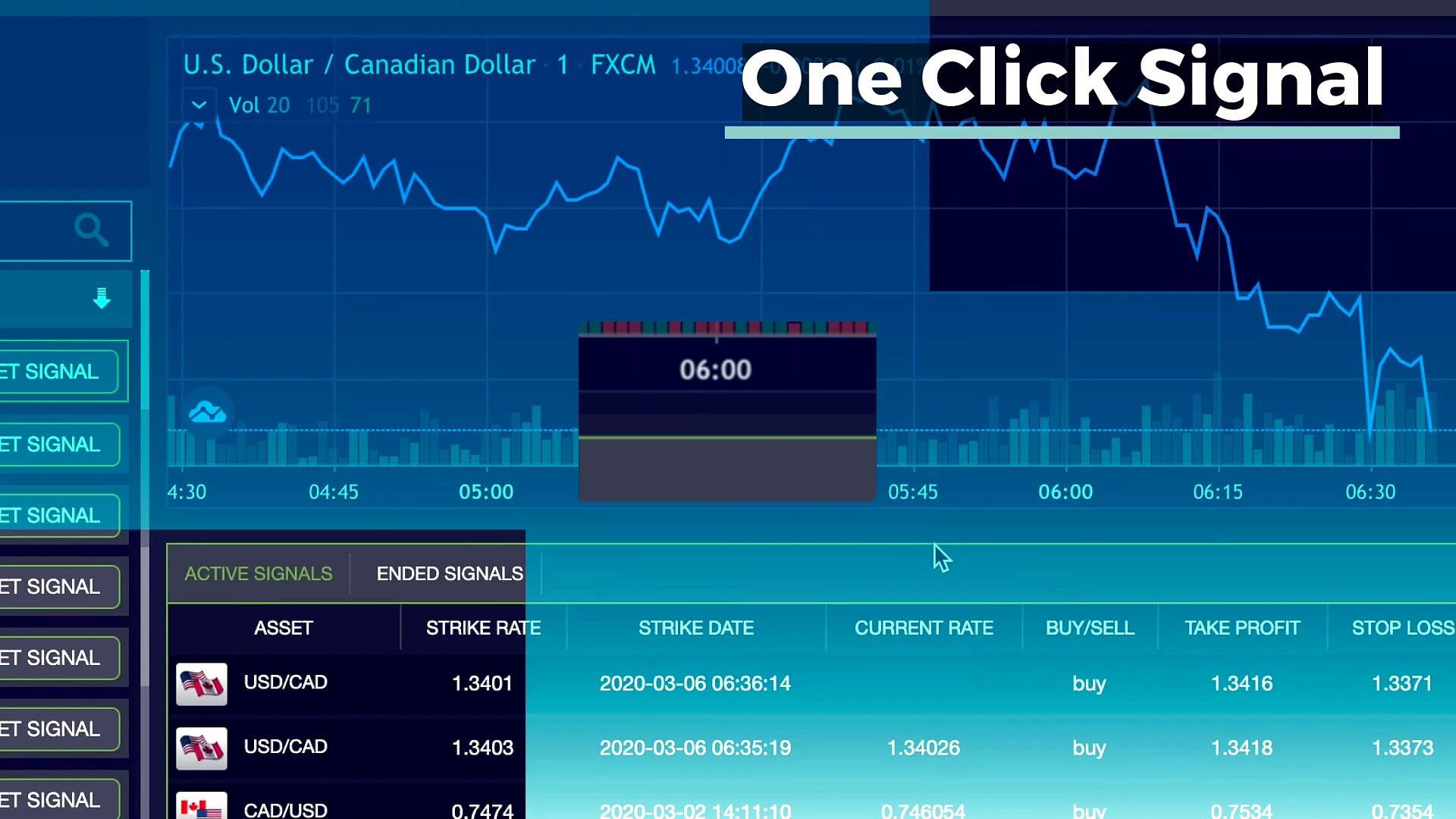 Trading Signals @ Tools Trade