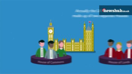 House of Lords: a second opinion