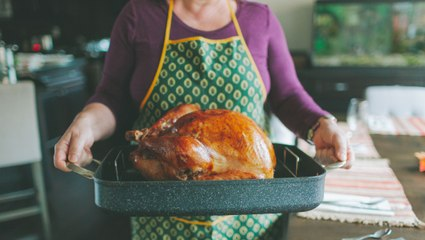 7 Things You Should Know About Thanksgiving