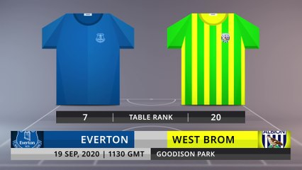 Match Preview: Everton vs West Brom on 19/9/2020