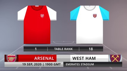 Match Preview: Arsenal vs West Ham on 19/9/2020