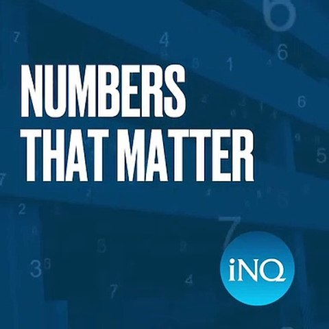 Numbers That Matter - quick info on things you should know.