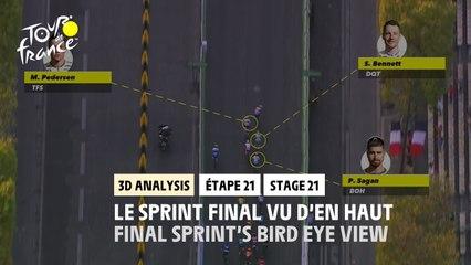 #TDF2020 - Étape 21 / Stage 21 - 3D Analysis