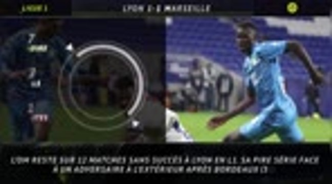 Ligue 1 - 5 choses à retenir de OL/OM