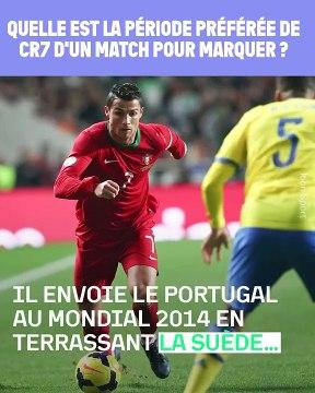 Quelle est la période préférée de Cristiano Ronaldo pour marquer lors d'un match ? | Oh My Goal