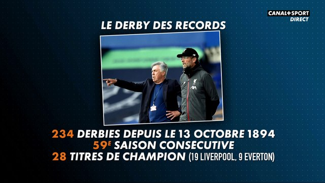 Everton - Liverpool : le derby des records !