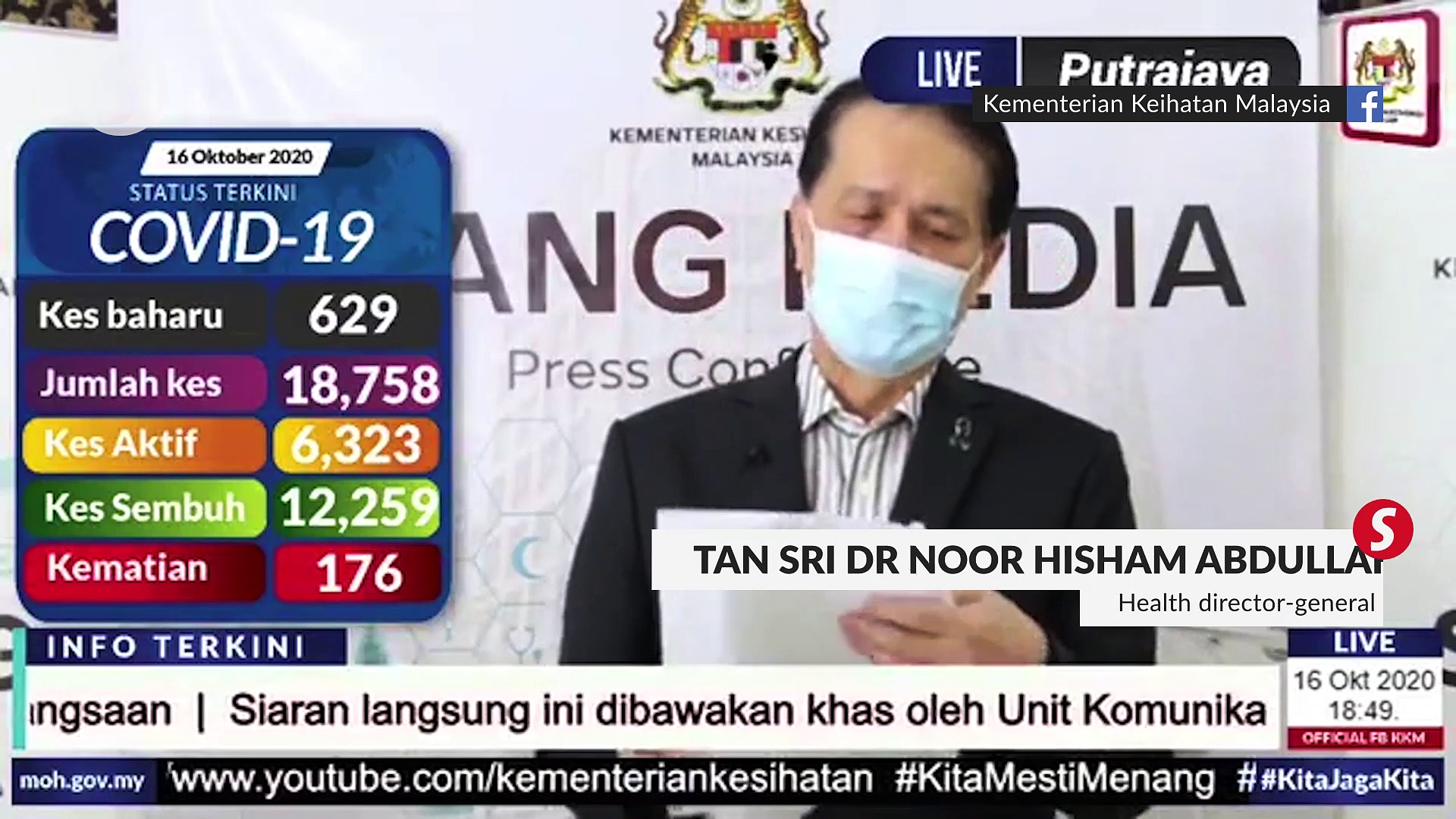 Health DG- 70% to 80% of Covid-19 patients in Sabah are asymptomatic or with mild symptoms
