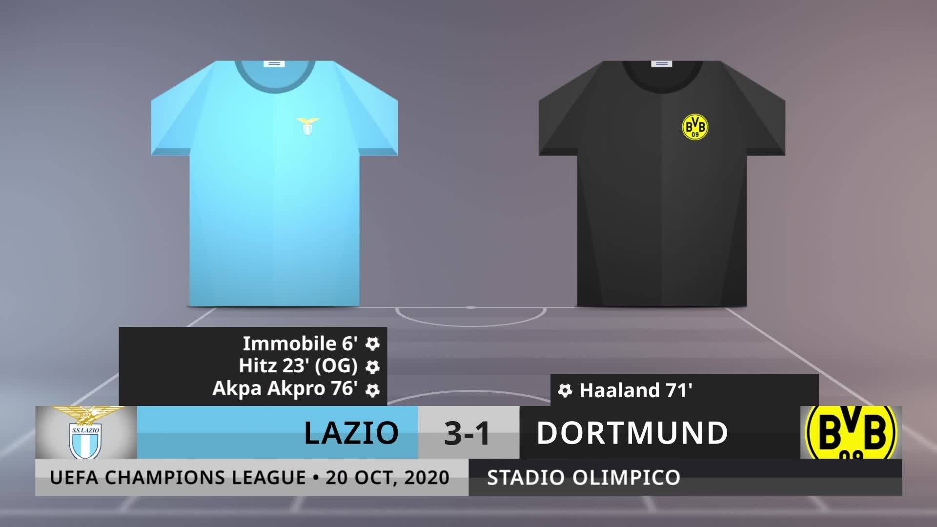 Match Review Lazio Vs Dortmund On 20 10 2020 Video Dailymotion