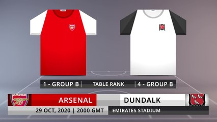 Match Preview: Arsenal vs Dundalk on 29/10/2020