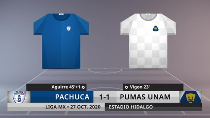 Match Review: Pachuca vs Pumas UNAM on 27/10/2020