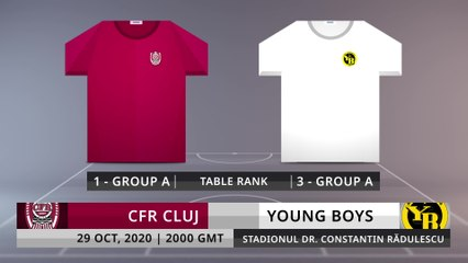 Match Preview: CFR Cluj vs Young Boys on 29/10/2020