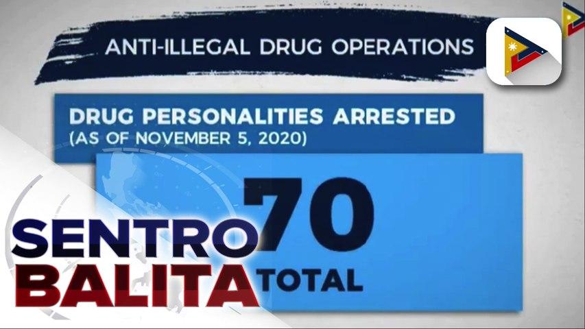 70 drug suspects, arestado sa loob ng tatlong araw