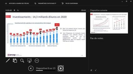 Conférence Telconomics 2021 : présentation de Laure de La Raudière, présidente de l'Arcep (26 mai 2021)