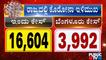 Covid19 Updates: Covid19 Cases Decreasing In Karnataka | Covid19 | Karnataka | Bengaluru