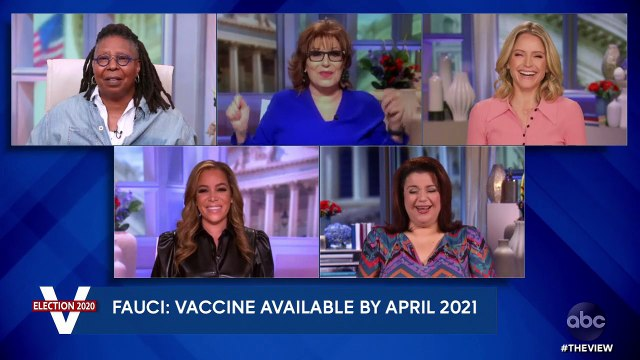 Fauci Estimates Vaccine Available By April 2021 - The View