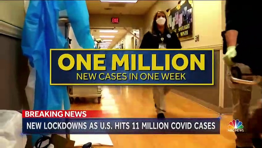 U.S. Records More Than 11 Million Covid-19 Cases – NBC Nightly News