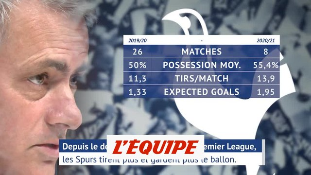 Mourinho se voit champion en 2022 - Foot - ANG - Tottenham