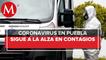 Llega Puebla a 42 mil 23 casos positivos de coronavirus