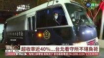 【台語新聞】超收率近40%...台北看守所不堪負荷
