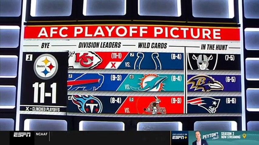 Louis Riddick overjoyed Buffalo Bills crush San Francisco 49ers - Josh Allen shines brightly (4 TD)