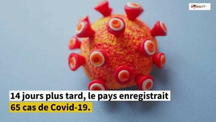 Covid-19 au Burkina : 715 cas enregistrés au cours de la semaine du 6 au 12 décembre 2020 (VIDÉO)