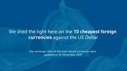 The 10 Weakest World Currencies in 2020