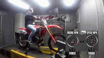 2021 Honda CRF250R Dyno Test