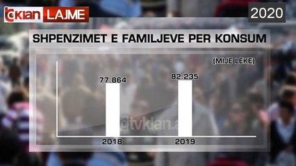 Shumica e buxhetit te familjeve shkon per ushqim | Lajme - News