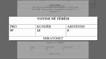 """Ora News - Votohet Kodi i ri Zgjedhor 23 """"opozitarë"""" i shkojnë në ndihmë Ramës, tensione në Kuvend"""