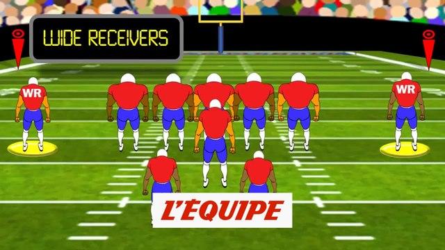 Qui fait quoi dans une équipe de NFL ? - Foot - US - NFL