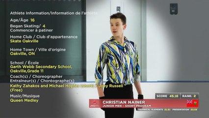 2021 Skate Canada Challenge: Junior Men Short Program