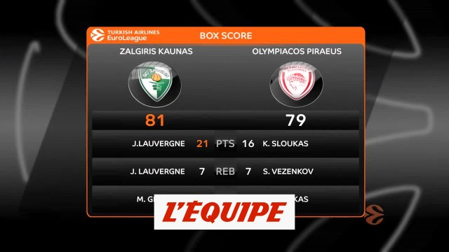 Les temps forts de Zalgiris Kaunas - Olympiacos Le Pirée - Foot - Euroligue (H)