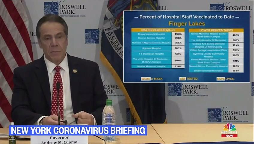 New York Gov. Andrew Cuomo Holds Coronavirus Briefing – NBC News